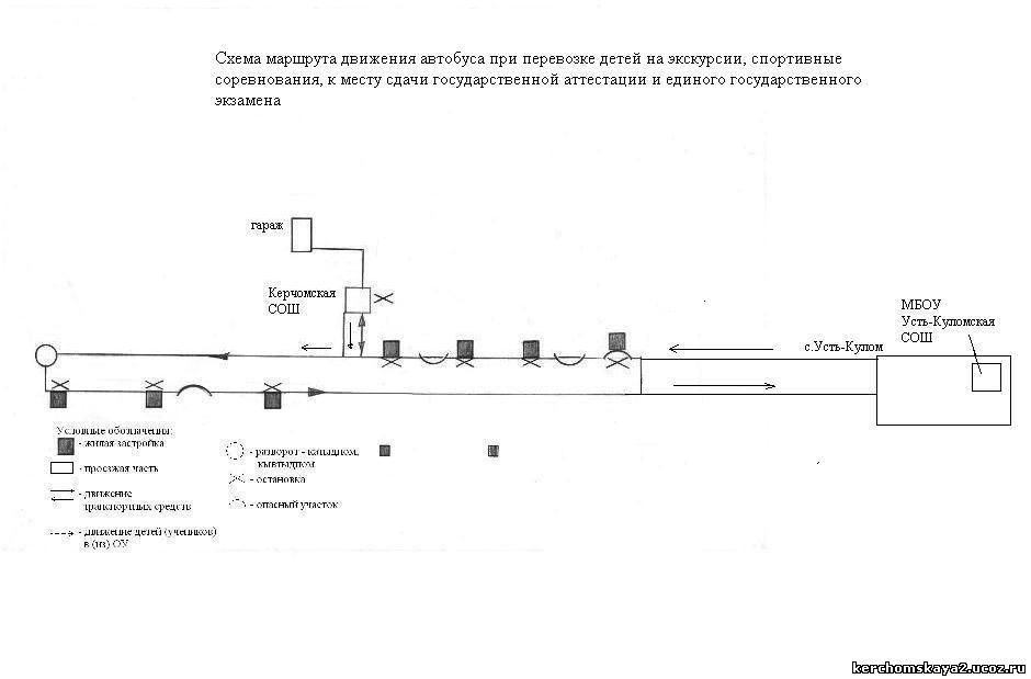 схема маршрута движения № 2